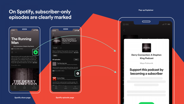 Of Course Spotify Is Trying to Undercut Apple on Podcasts