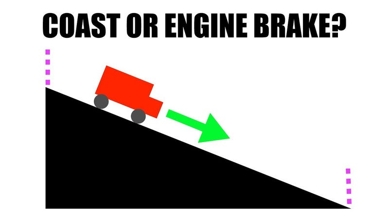 Illustration for article titled Here Is When Engine Braking Can Save More Gas Than Coasting
