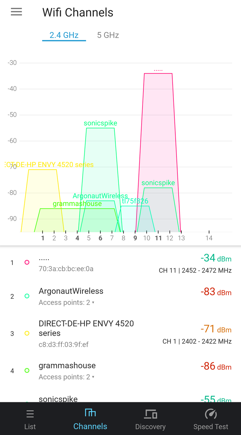 Scan for Competing Wifi Networks with This Free Android App