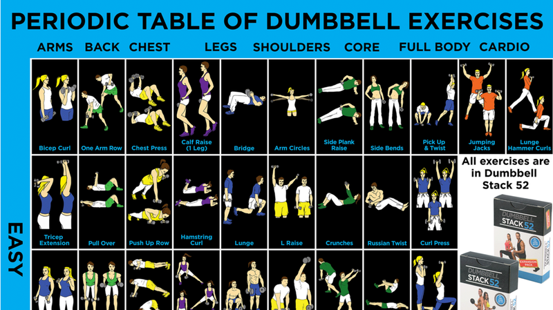 Work Every Part of Your Body With This Dumbbell Exercise Chart