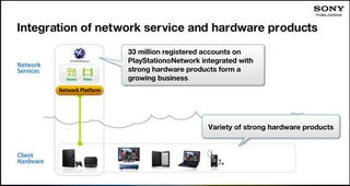 Illustration for article titled Sony Aims To Create All-Encompassing Online Service Out Of PSN