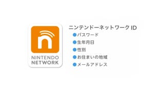 Illustration for article titled Important Details About the New Nintendo Network ID