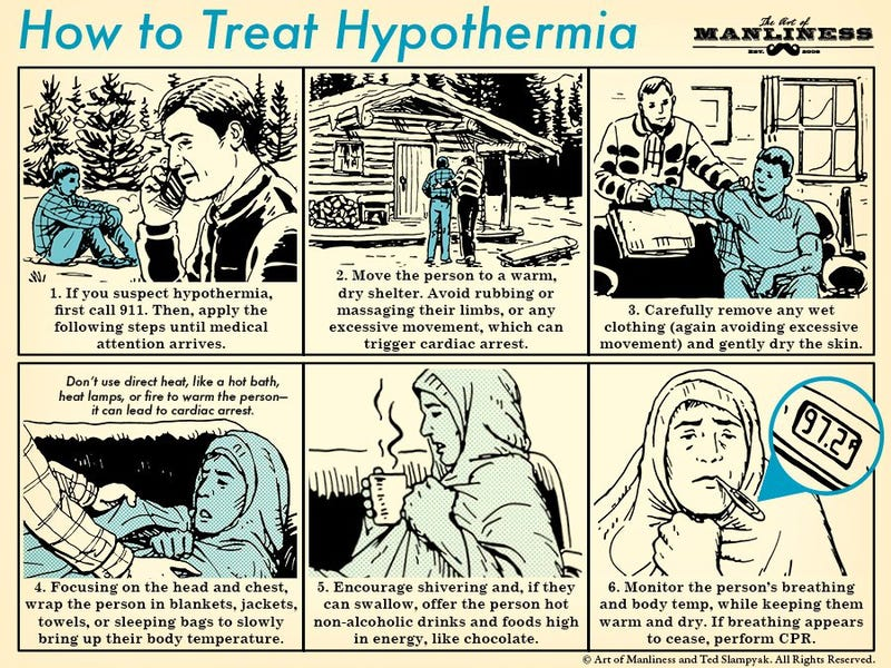 Illustration for article titled Treat Hypothermia Properly With This Handy Chart