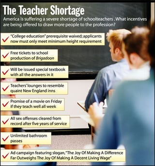 America is suffering a severe shortage of schoolteachers. What incentives are being offered to draw more people to the profession?
