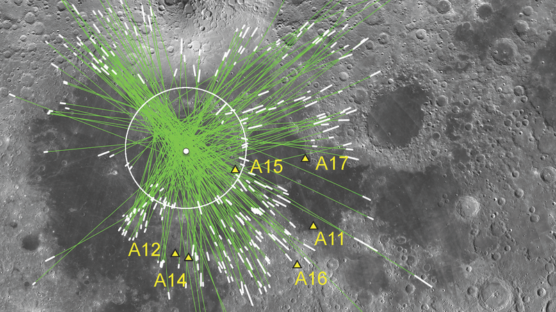 Trajectories of debris (green) ejected from Imbrium basin and forming scars on the Moon's surface. One set converges on the center, another does not. Image: Peter Schultz