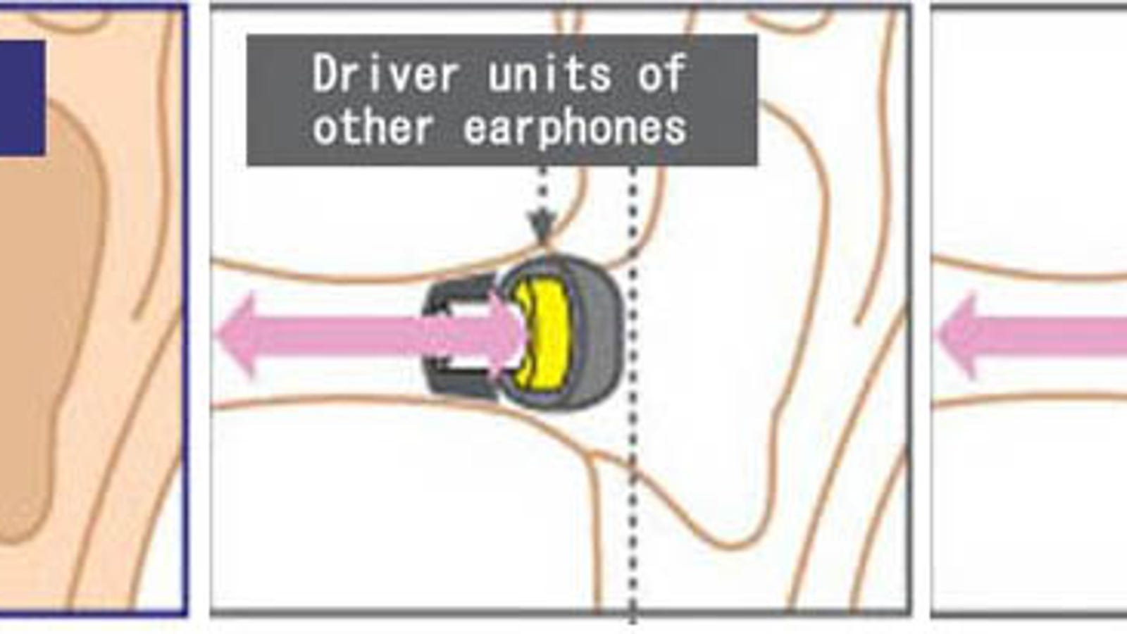 earphones long wire
