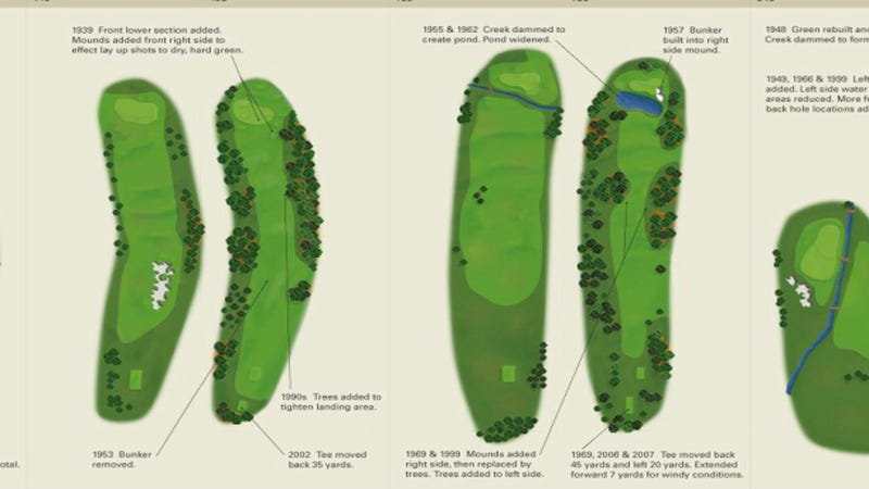 Illustration for article titled Here's How Golf's Greatest Course Has Kept Pace with Supercharged Duffers