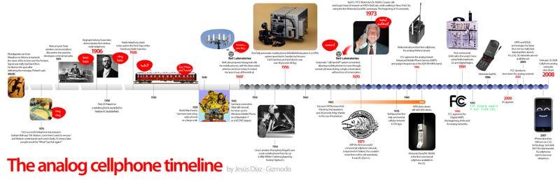 Illustration for article titled The Analog Cellphone Timeline