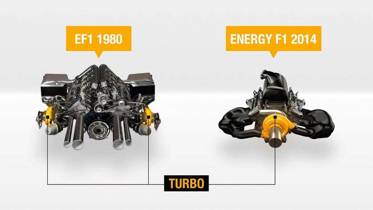 How Formula One\'s Amazing New Hybrid Turbo Engine Works