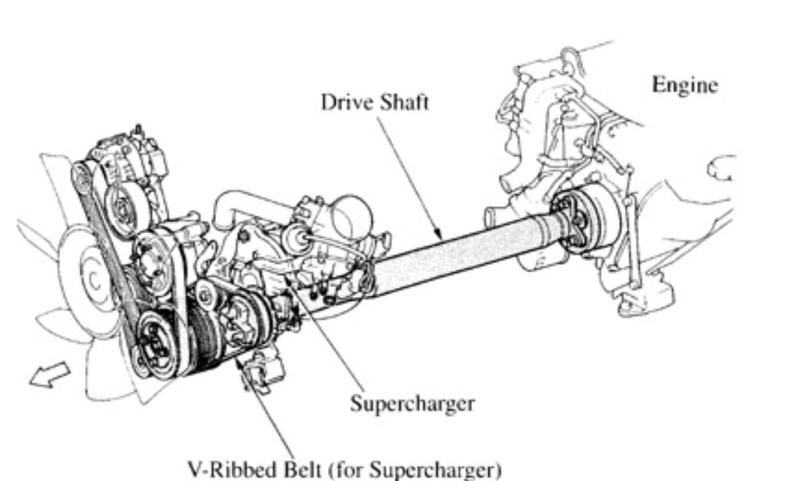 1992 Previum Engine Diagram