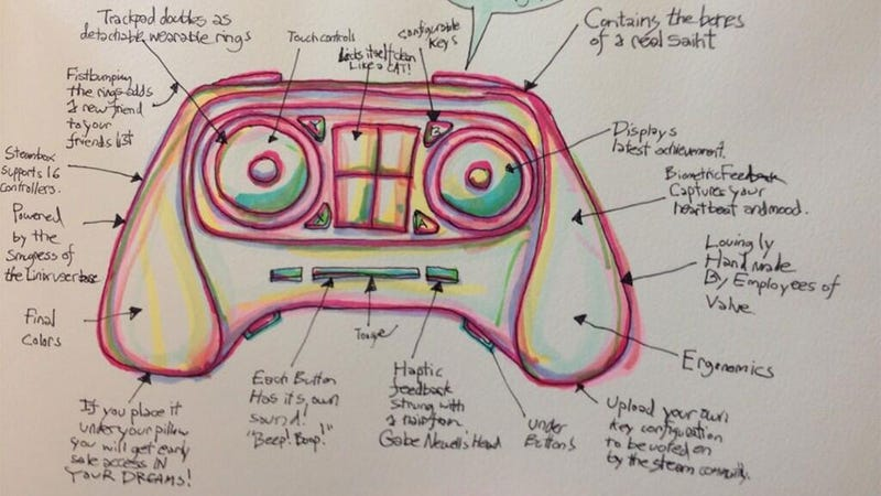 """Illustration for article titled The Perfect Steam Controller Can """"Lick Itself Clean Like A Cat"""""""