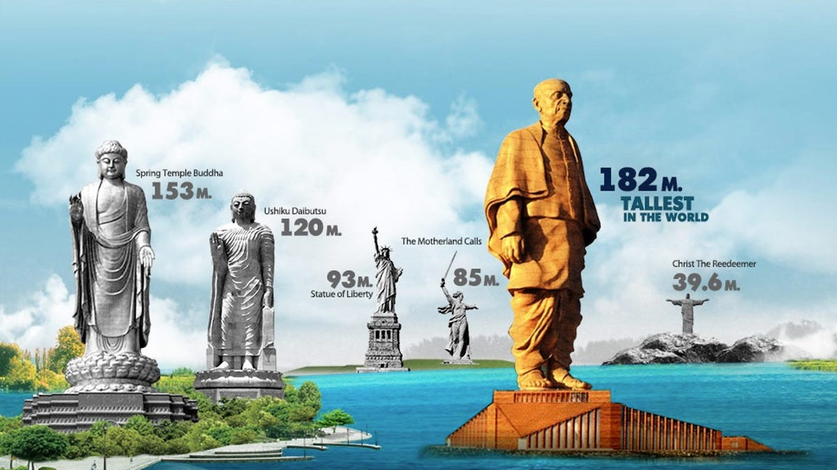 Here is the tallest statue in the world