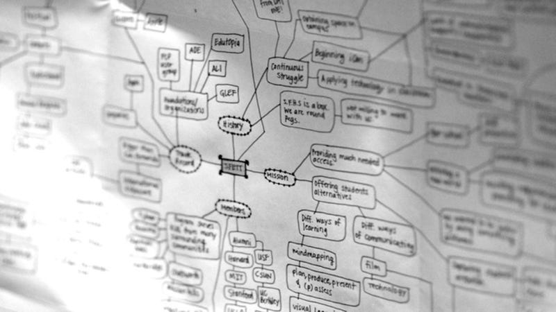 mind mapping is a great way to brainstorm make a plan or turn ideas into the steps needed to make it real thankfully there are great tools out there to - Making Mind Maps Online