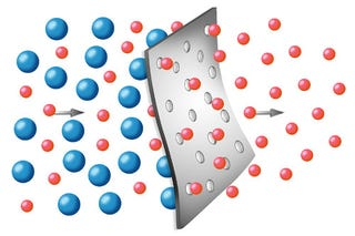 Illustration for article titled For the first time ever, light is used to control gas passing through a membrane