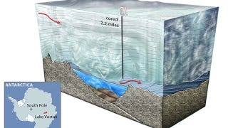 Illustration for article titled Russian scientists say they've found 'unclassified life' in Antarctic Lake