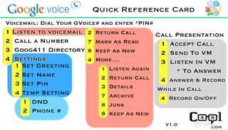 Illustration for article titled Google Voice Quick Reference Cheatsheet Speeds Through Voice Menus