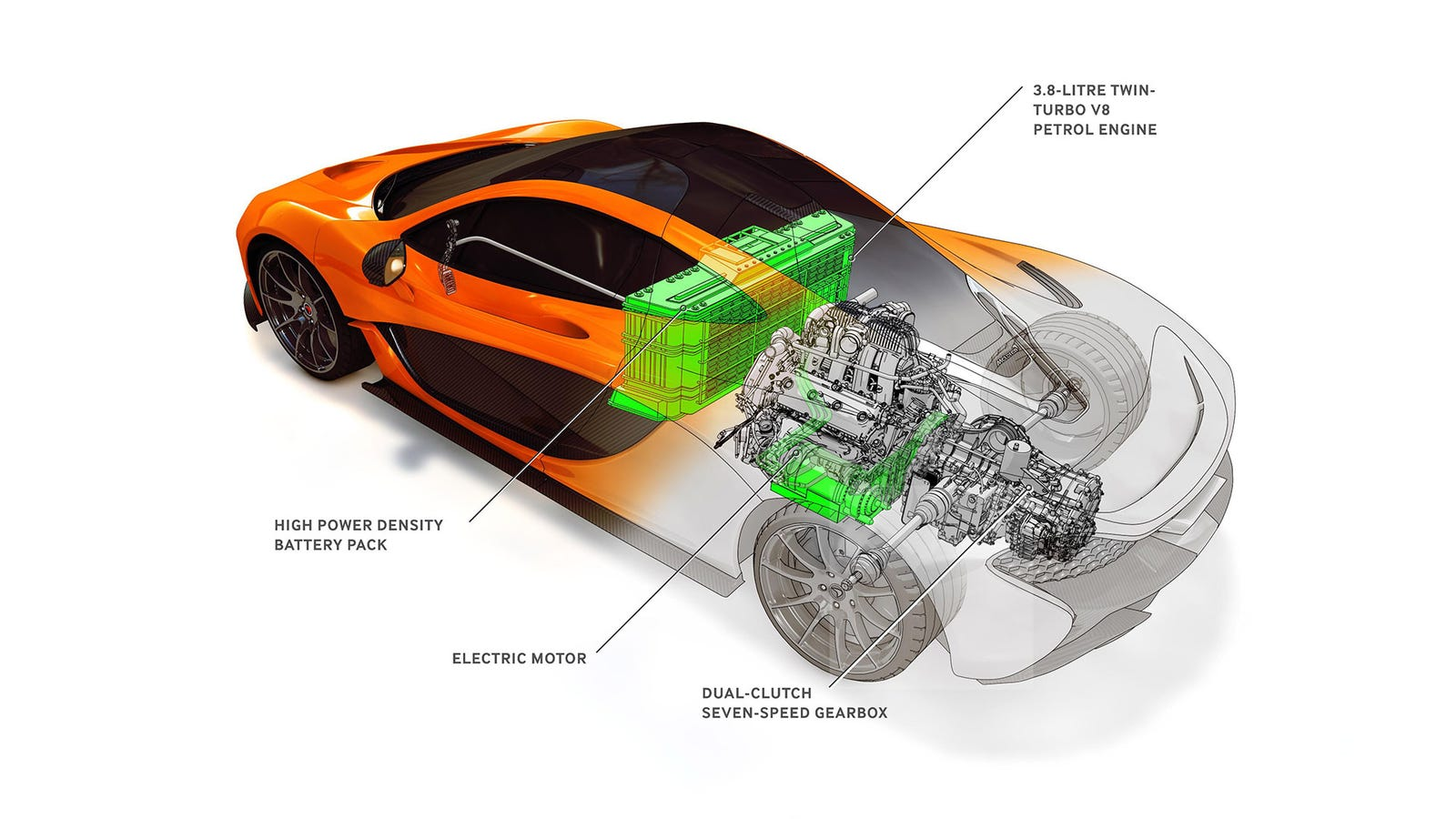 Hybrid Engine Diagram Of Mclaren S Wiring Library Porsche 918 2015 Spyder Comparison Motor Trend This Is How The Techno Fabulous P1 Makes 903 Horsepower