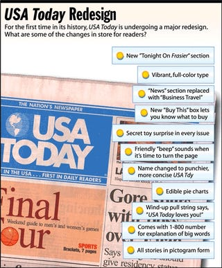 For the first time in its history, USA Today is undergoing a major redesign. What are some of the changes in store for readers?