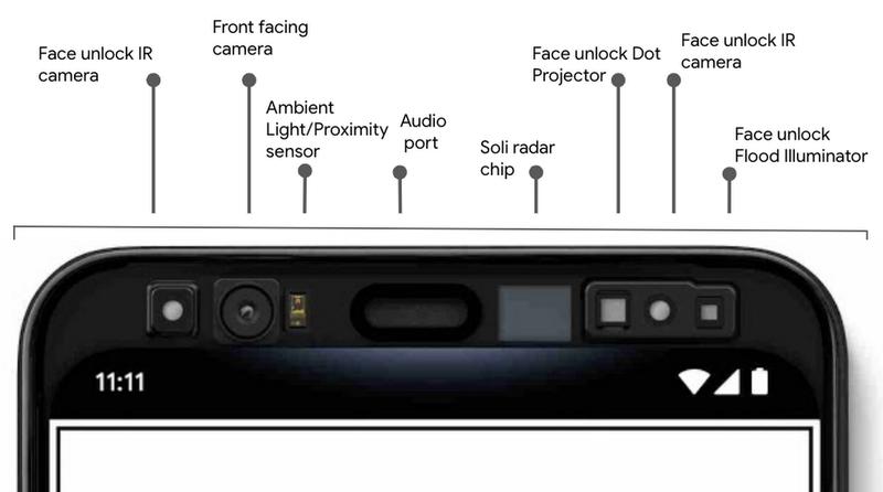 Illustration for article titled Google filtra la novedad más destacada del Pixel 4: un radar Soli junto a la cámara frontal