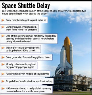 Last week, the scheduled launch of the space shuttle Discovery was aborted two hours before liftoff. What caused the delay?