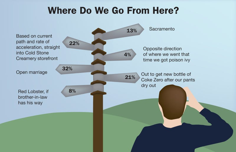 Illustration for article titled Where Do We Go From Here?