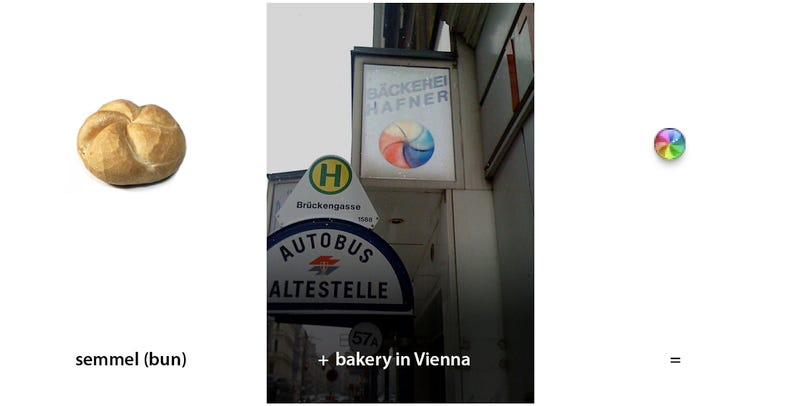 Illustration for article titled Ancestor to Mac OS X's Spinning Rainbow Beach Ball Cursor Found at Vienna Bakery