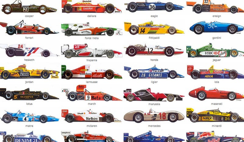 Illustration for article titled The Best F1 Liveries Ever