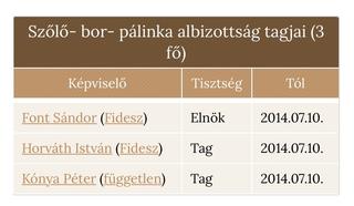 Illustration for article titled Mai megemészthetetlen tény: Pálffy István nem tagja ennek az albizottságnak