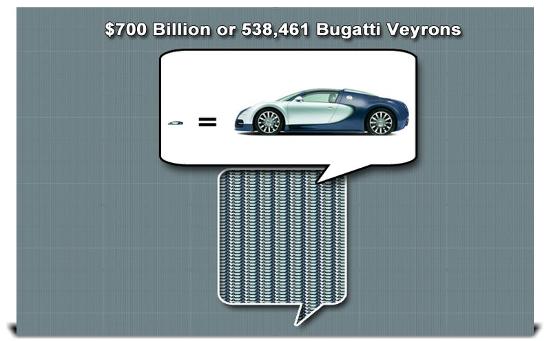 Illustration for article titled The Bailout In Perspective: How Many Bugatti Veyrons Is $700 Billion Dollars?