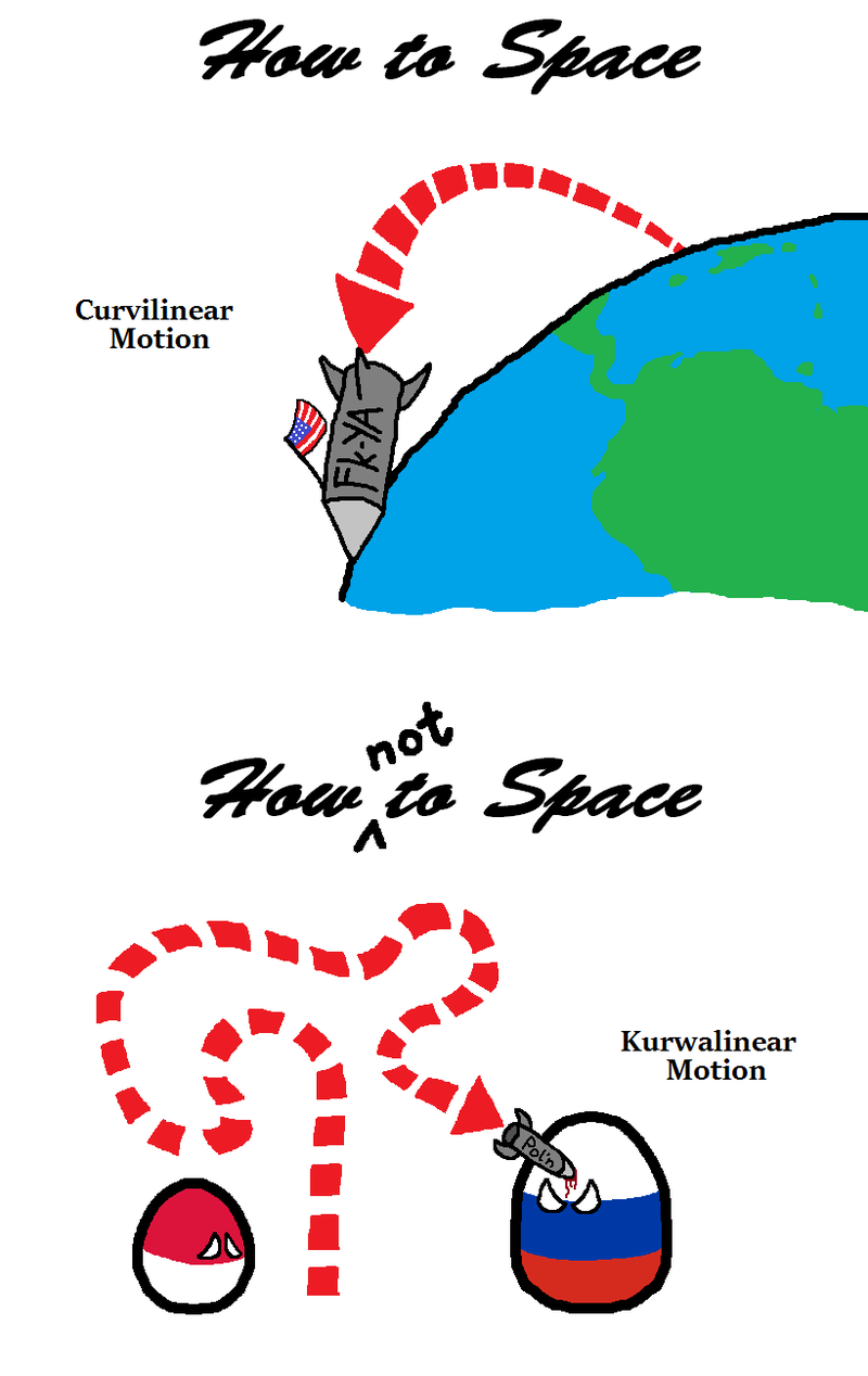 Illustration for article titled How to Space