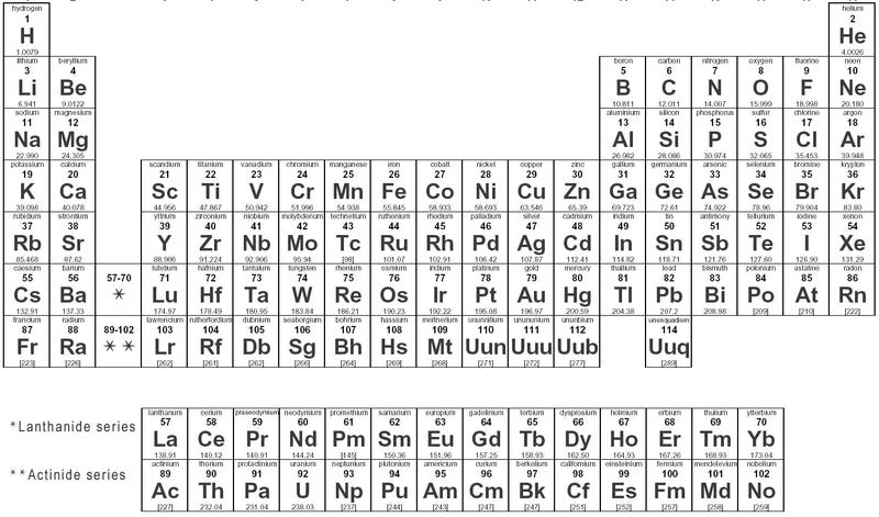 This elegant chart almost became our periodic table of elements urtaz Images