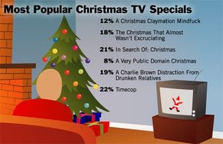 Illustration for article titled Most Popular Christmas TV Specials