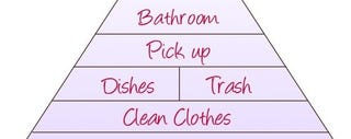 Illustration for article titled Use The Hierarchy of Cleaning to Prioritize Chores