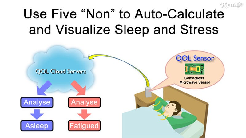 Illustration for article titled Nintendo's Newest Hardware Will Monitor Your Sleep