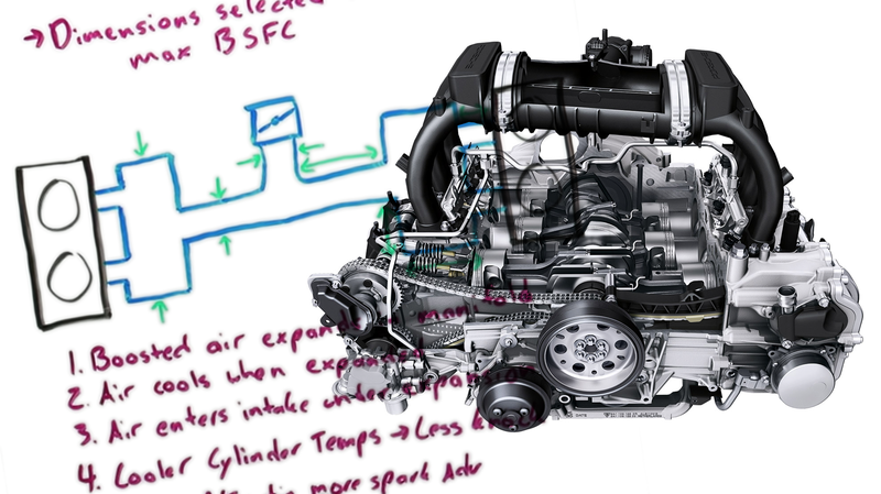 Illustration for article titled Why Porsche Does Intake Manifolds Different From Everyone Else