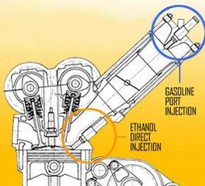 Illustration for article titled Next-Gen Ford Ethanol Injection Engine, Codenamed Bobcat, Eyeballing Diesel Market