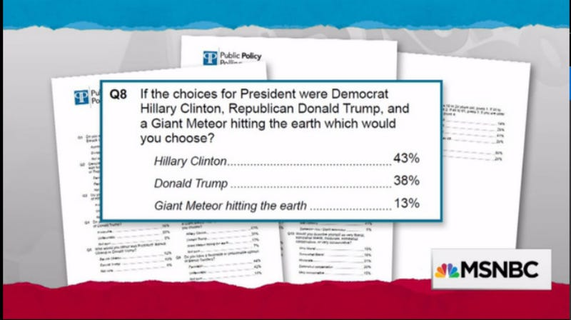 Illustration for article titled A Percentage of Americans Aren't Sure If Trump or Clinton Are Preferable to a Meteor Destroying Earth