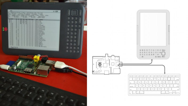 Illustration for article titled Hack Your Kindle to Use It as a Raspberry Pi Screen