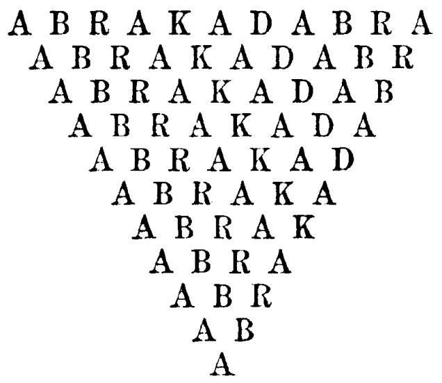 El Fascinante Origen Secreto De La Palabra Mágica Abracadabra