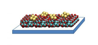 Illustration for article titled This Material Could Turn Greenhouse Gas Into Fuel