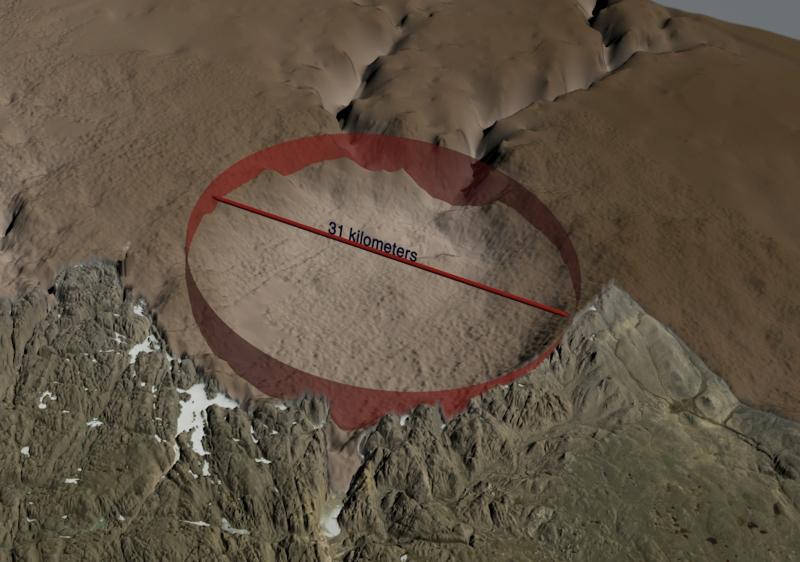 🔍 Descubren bajo el hielo de Groenlandia un enorme cráter producido por un meteorito metálico [+Video]
