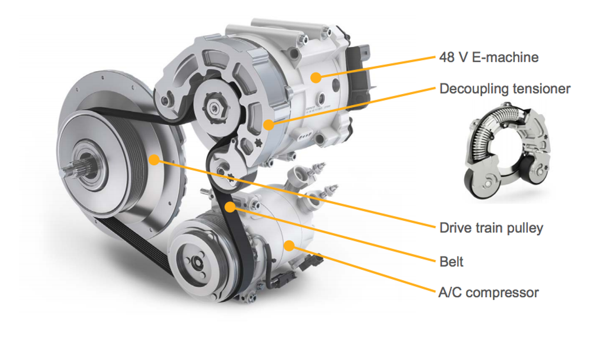 Everything You Need To Know About The Upcoming 48 Volt Electrical Revolution In Cars