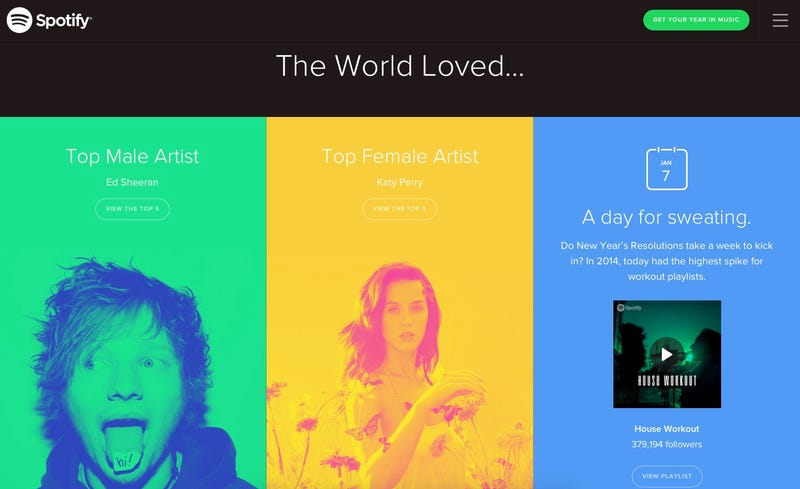 Illustration for article titled Estos fueron los artistas más escuchados del año en Spotify