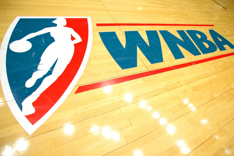 Image result for WNBA Players Union