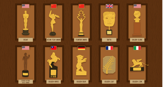 Illustration for article titled 'Best Film' trophies from around the world