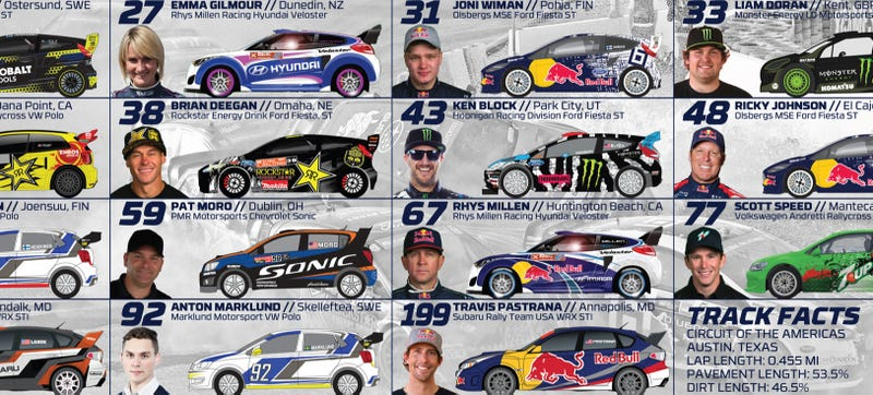 Illustration for article titled This Is Your X Games Global RallyCross Spotter's Guide