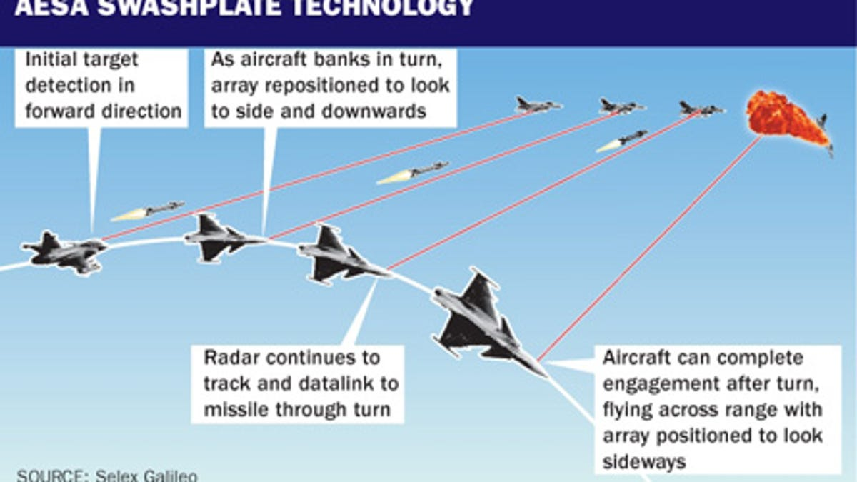 SAAB's Gripen NG Fighter Has An Awesome Way To Make Its