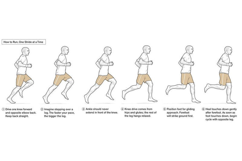 Illustration for article titled A New Form Is All You Need To Avoid Running Injuries