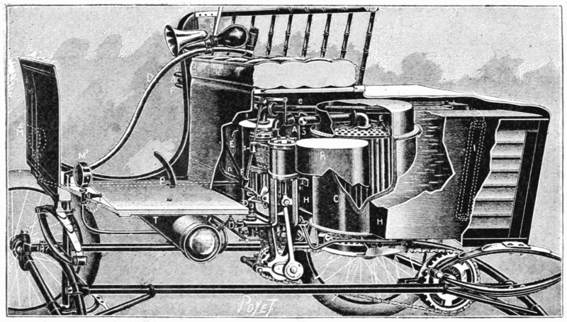 Illustration for article titled An interesting fact about American cars before 1910.