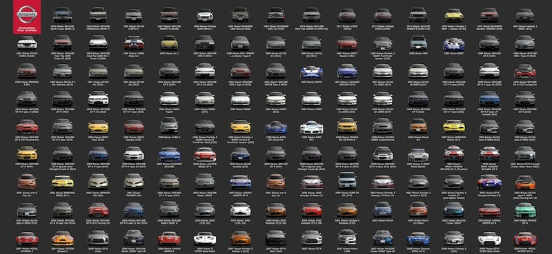 Illustration for article titled Here's Every Nissan That's Appeared In Gran Turismo In One Chart